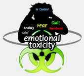 spritual fasting heals emotional toxicity
